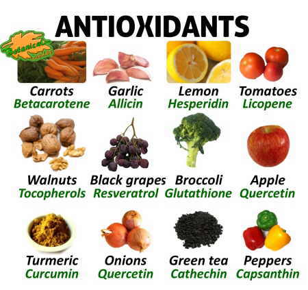 antioxidants-1