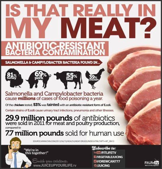 whats-really-in-my-meat